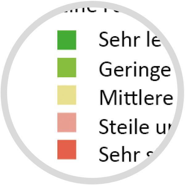 Wanderführer Farbskala Schwierigkeitsgrad