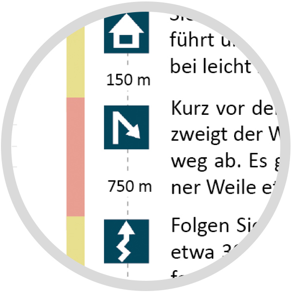Wanderführer Symbole